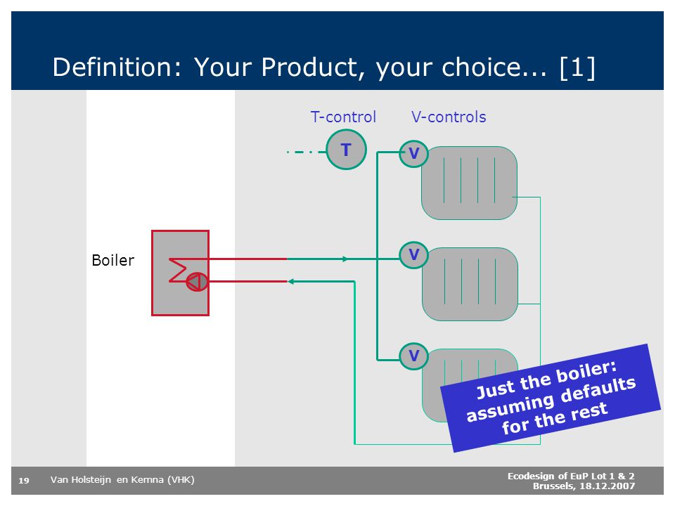 Definition: Your Product, your choice... [1]